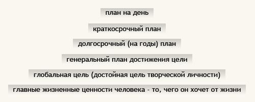 Пирамида Б. Франклина